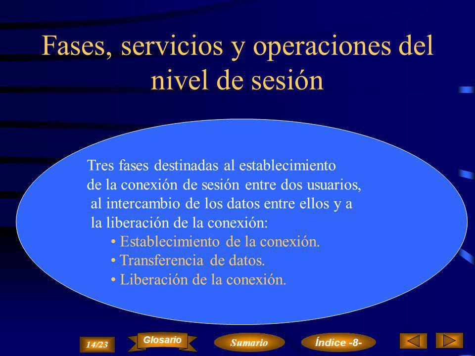 Fases, servicios y operaciones del nivel de sesión