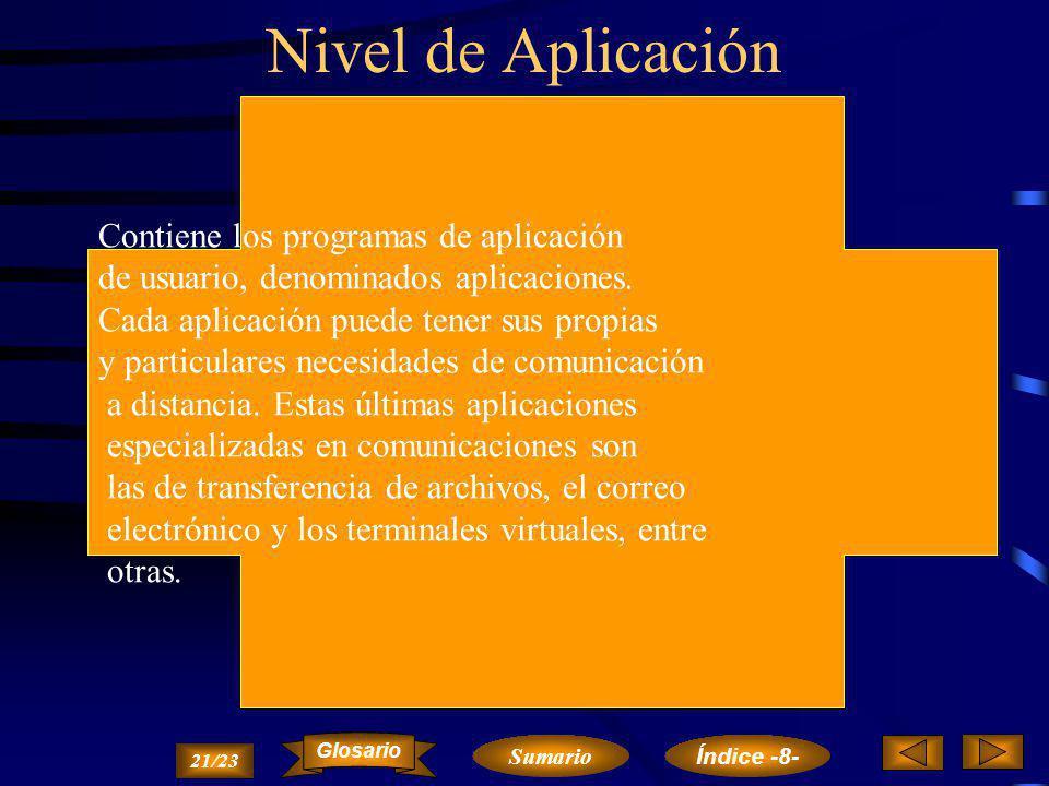 Nivel de Aplicación Contiene los programas de aplicación