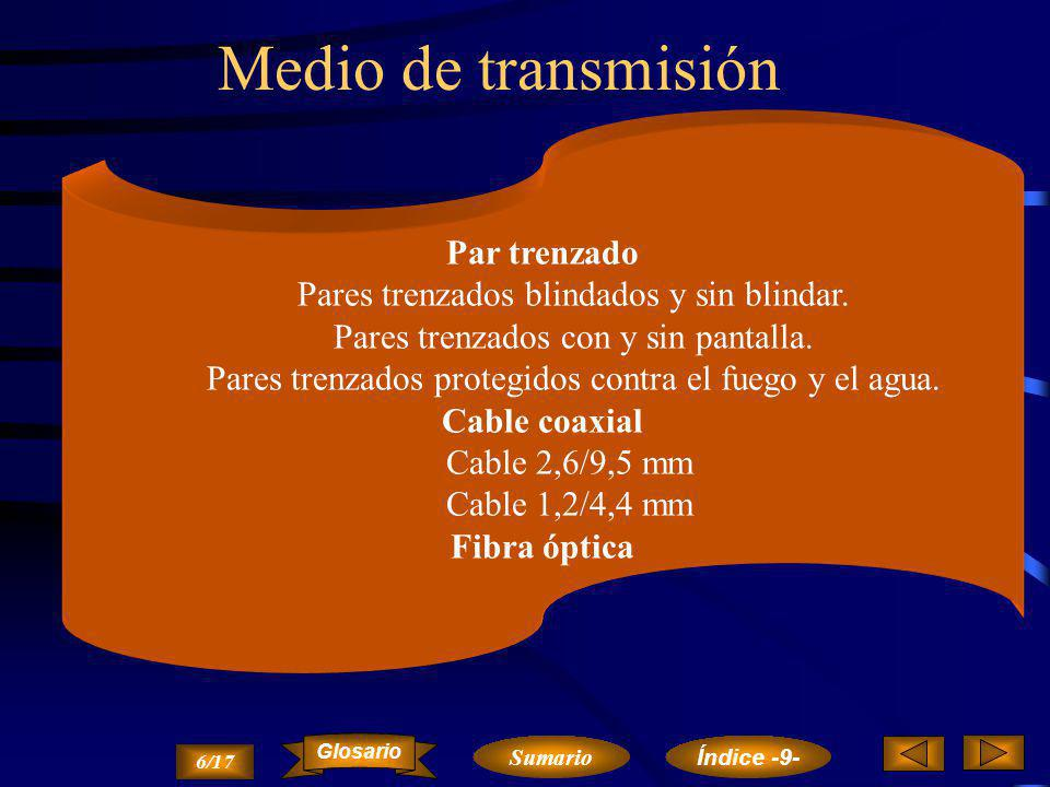 Medio de transmisión Par trenzado