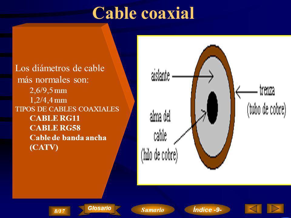 Cable coaxial Los diámetros de cable más normales son: 2,6/9,5 mm