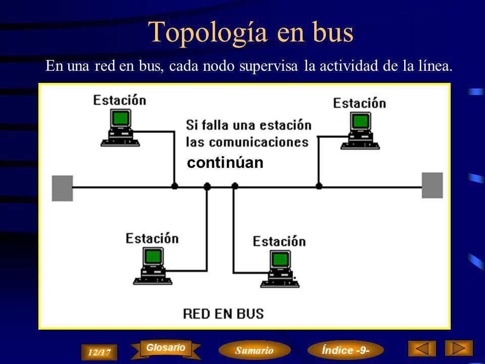 Topología en bus En una red en bus, cada nodo supervisa la actividad de la línea. continúan. Glosario.