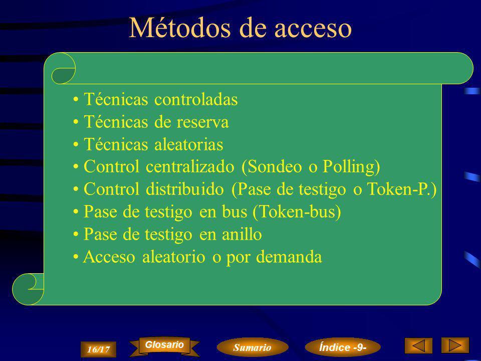 Métodos de acceso Técnicas controladas Técnicas de reserva