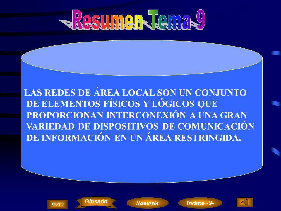 Resumen Tema 9 LAS REDES DE ÁREA LOCAL SON UN CONJUNTO