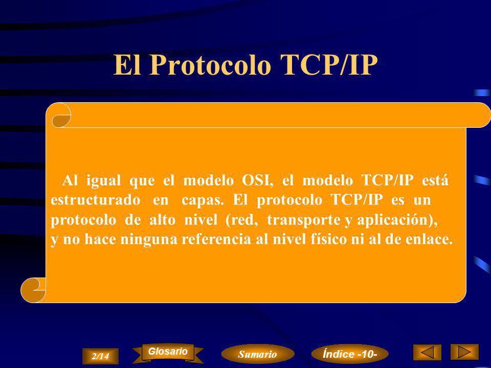 El Protocolo TCP/IP Al igual que el modelo OSI, el modelo TCP/IP está