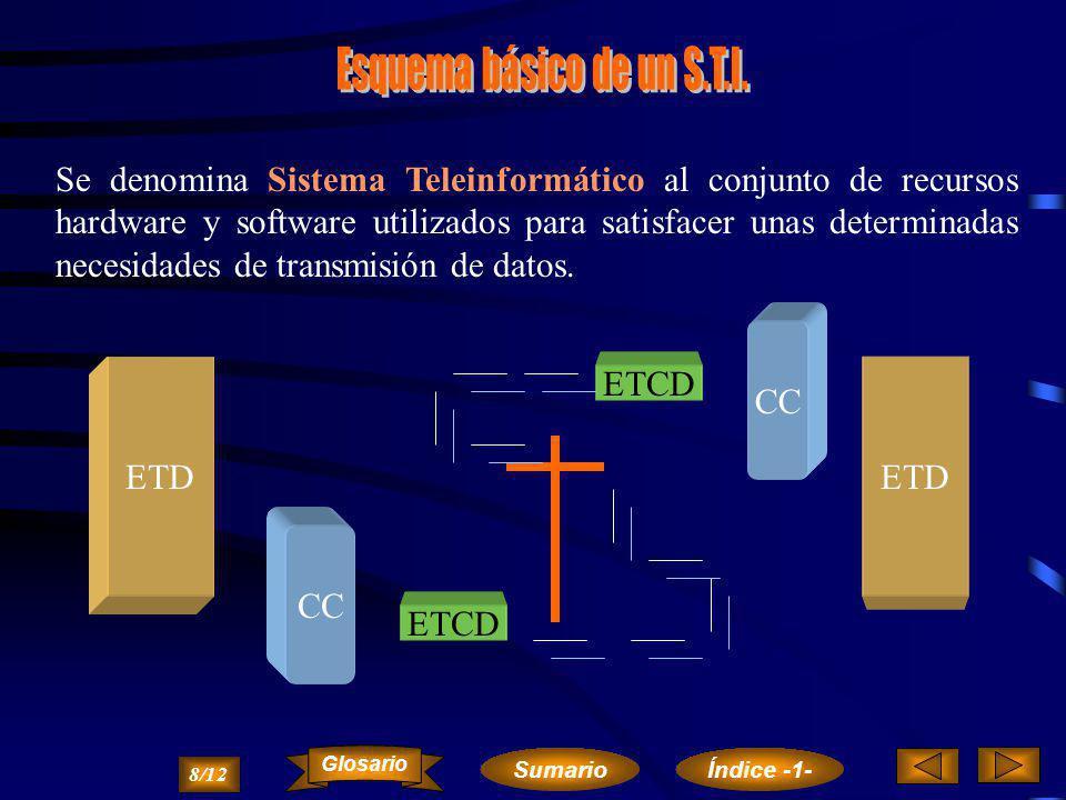 Esquema básico de un S.T.I.