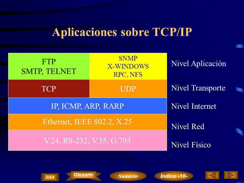 Aplicaciones sobre TCP/IP
