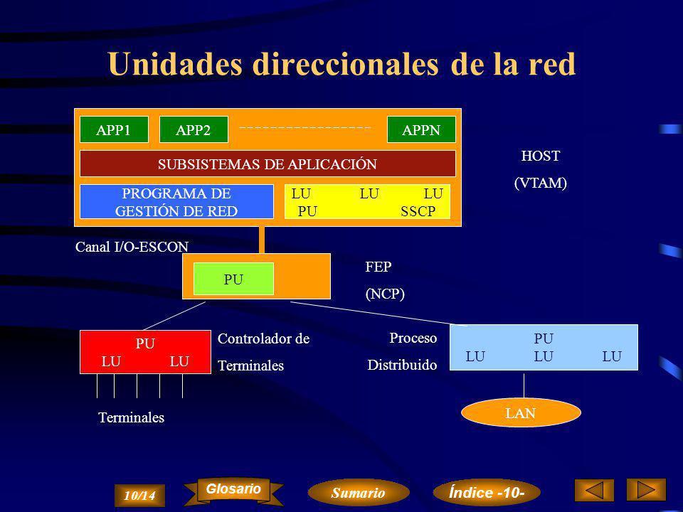 Unidades direccionales de la red