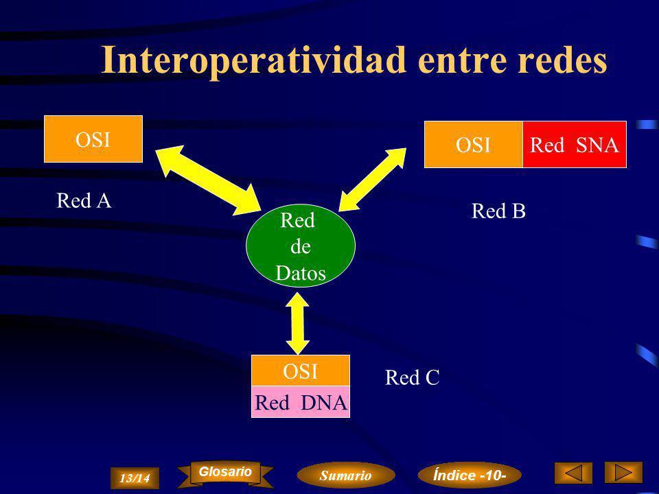 Interoperatividad entre redes