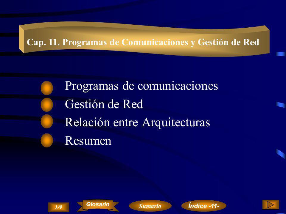 Programas de comunicaciones Gestión de Red