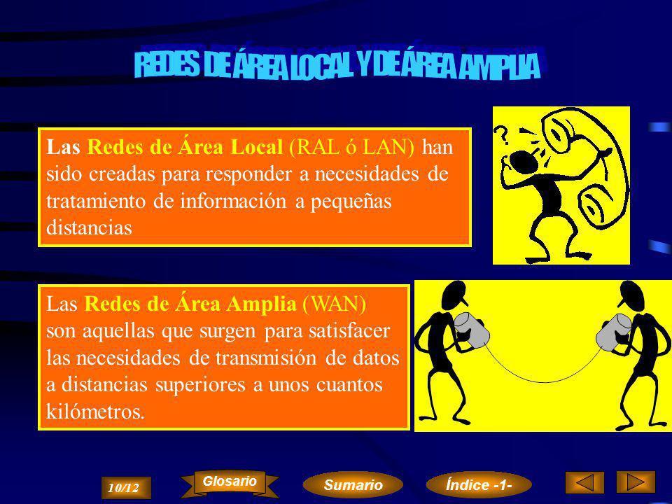 REDES DE ÁREA LOCAL Y DE ÁREA AMPLIA