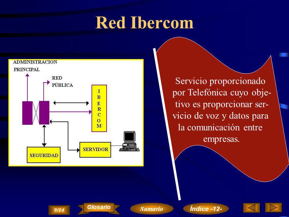 Red Ibercom Servicio proporcionado por Telefónica cuyo obje-