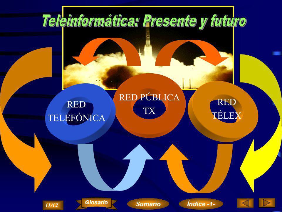 Teleinformática: Presente y futuro