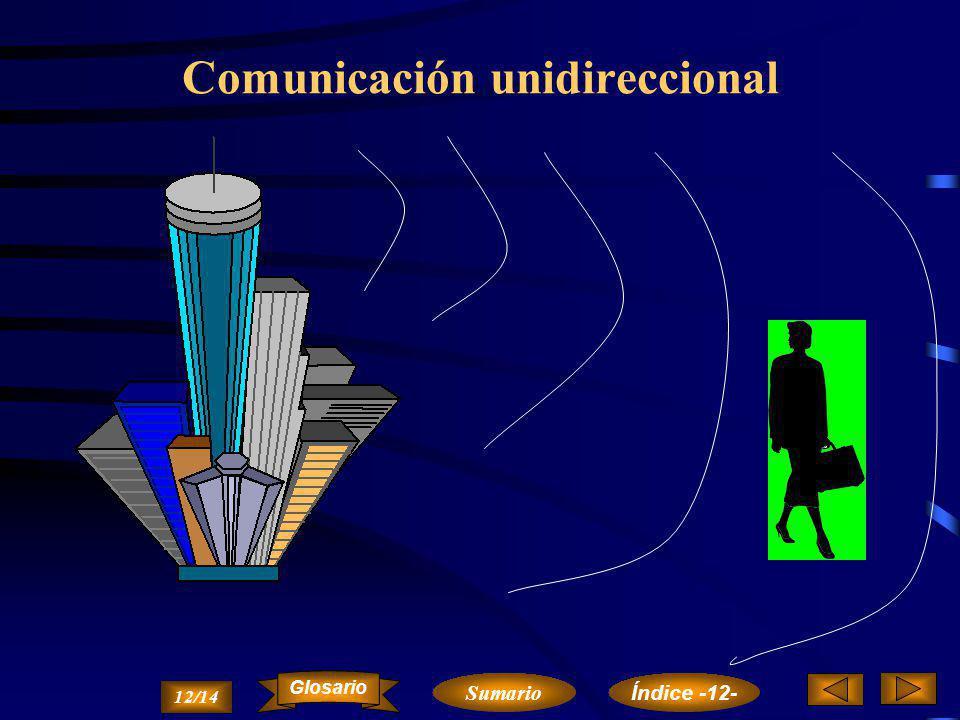 Comunicación unidireccional