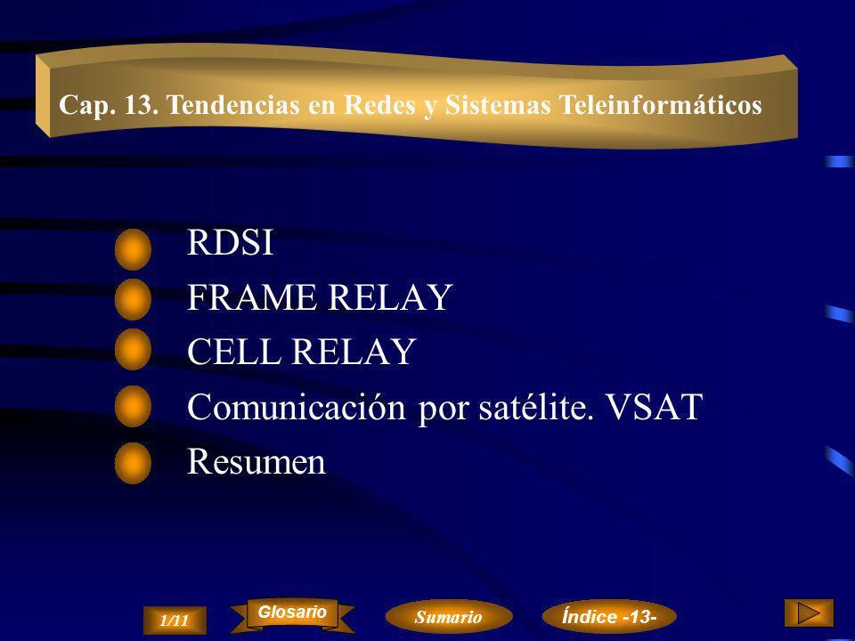 RDSI FRAME RELAY CELL RELAY Comunicación por satélite. VSAT Resumen