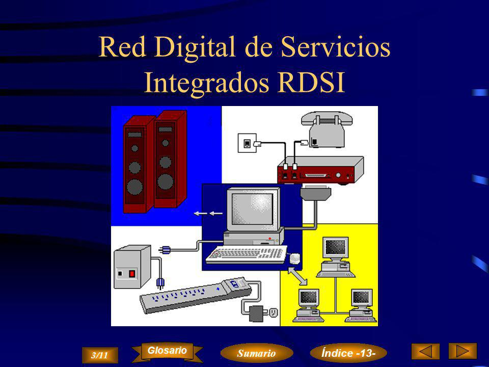 Red Digital de Servicios Integrados RDSI