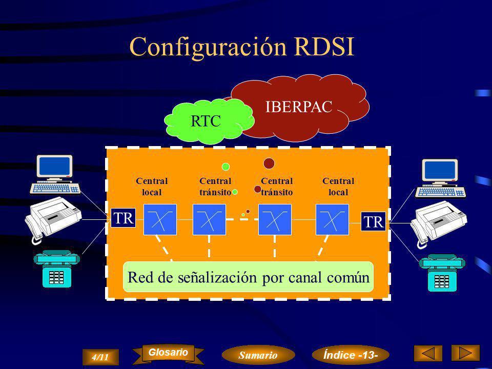 Red de señalización por canal común