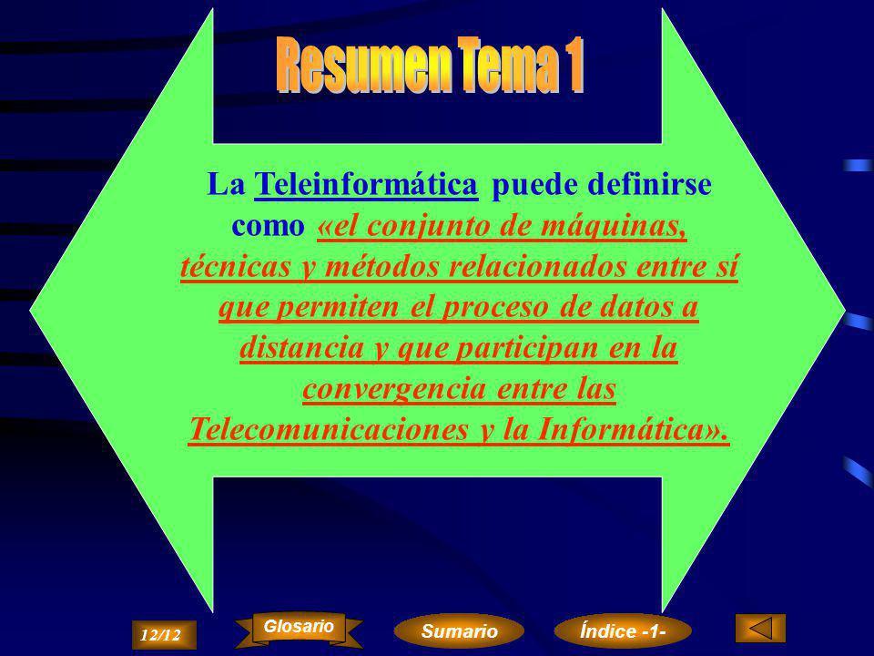 La Teleinformática puede definirse como «el conjunto de máquinas, técnicas y métodos relacionados entre sí que permiten el proceso de datos a distancia y que participan en la convergencia entre las Telecomunicaciones y la Informática».