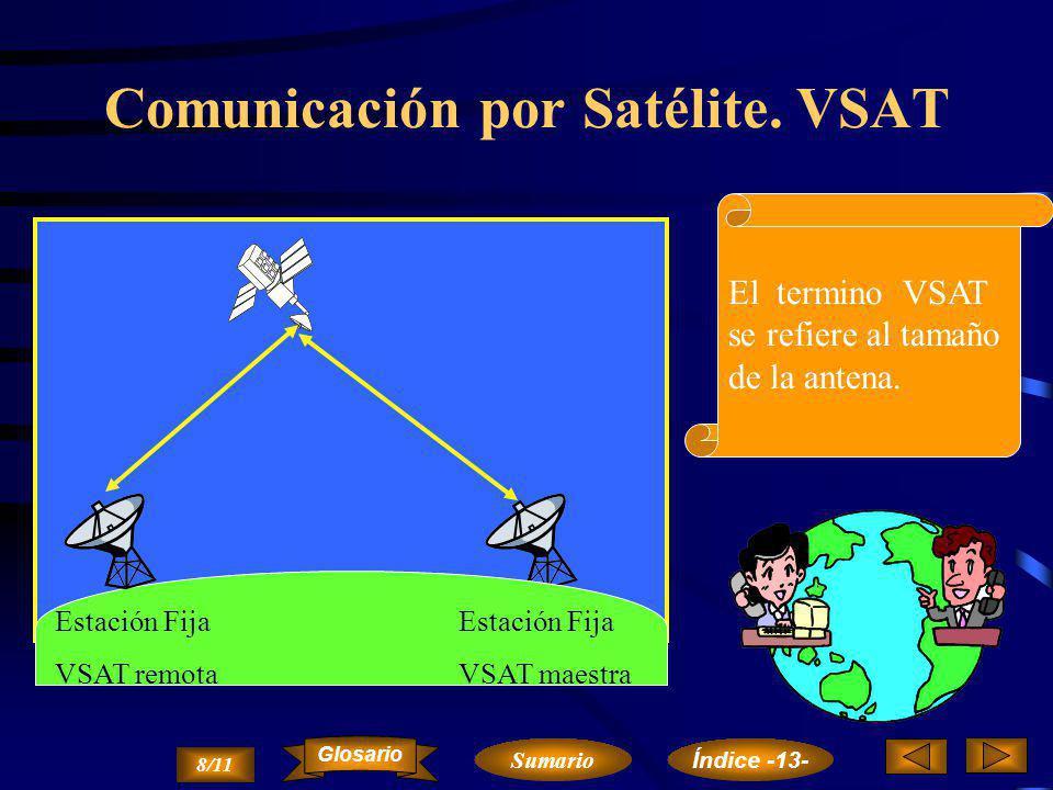 Comunicación por Satélite. VSAT