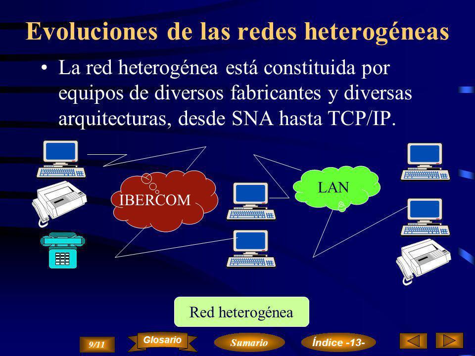 Evoluciones de las redes heterogéneas