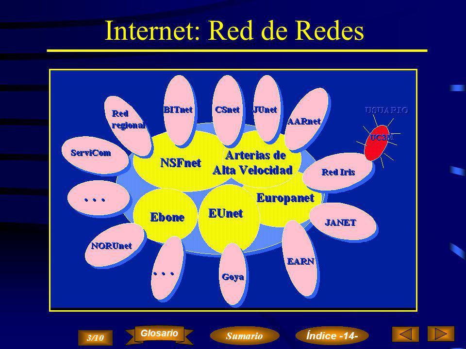 Internet: Red de Redes Glosario Sumario Índice -14- 3/10