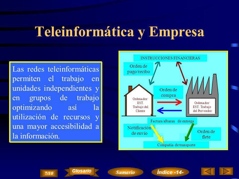 Teleinformática y Empresa