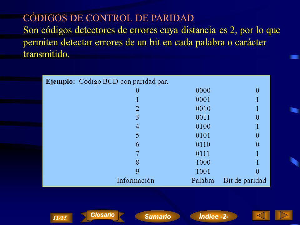 CÓDIGOS DE CONTROL DE PARIDAD