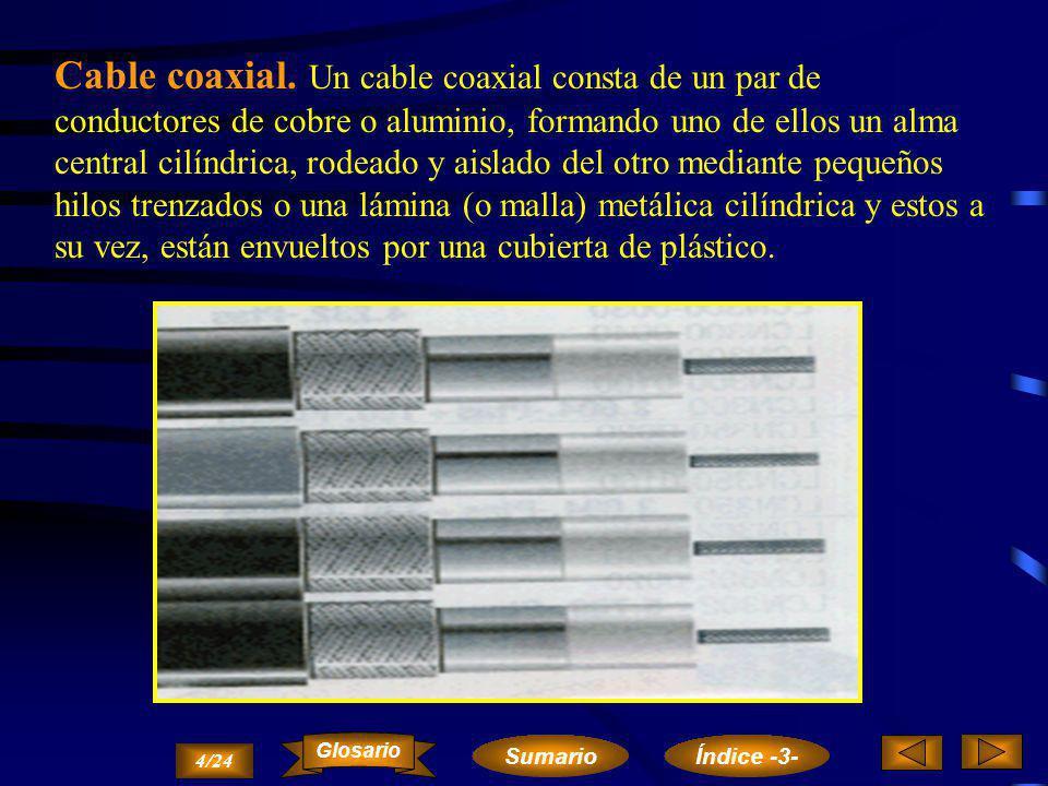 Cable coaxial. Un cable coaxial consta de un par de conductores de cobre o aluminio, formando uno de ellos un alma central cilíndrica, rodeado y aislado del otro mediante pequeños hilos trenzados o una lámina (o malla) metálica cilíndrica y estos a su vez, están envueltos por una cubierta de plástico.