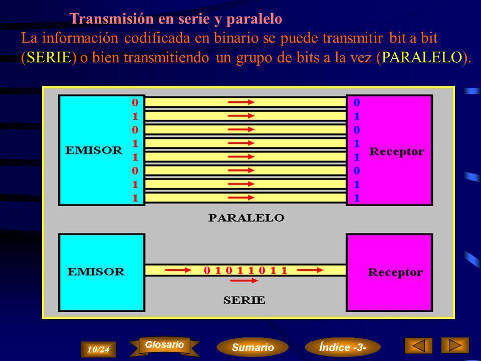 Transmisión en serie y paralelo