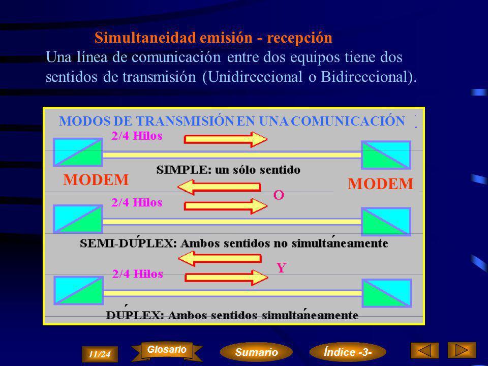 MODOS DE TRANSMISIÓN EN UNA COMUNICACIÓN