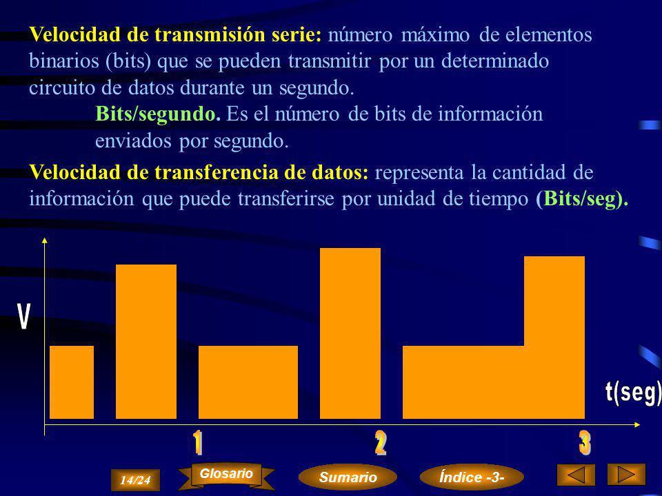 Velocidad de transmisión serie: número máximo de elementos binarios (bits) que se pueden transmitir por un determinado circuito de datos durante un segundo.