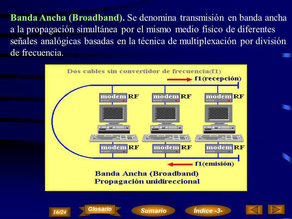 Banda Ancha (Broadband)