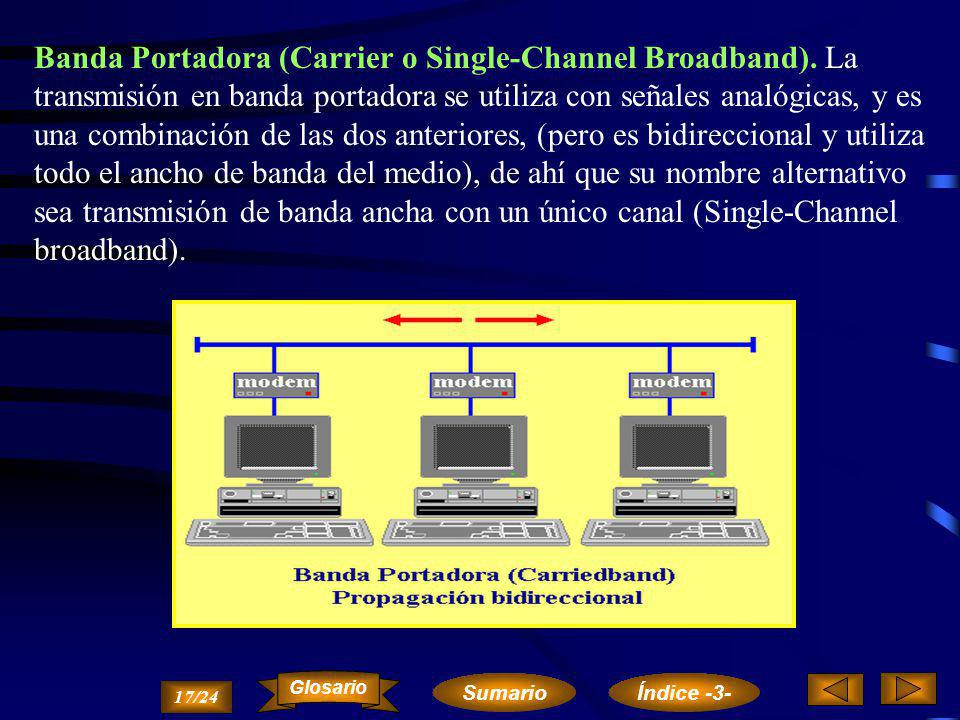 Banda Portadora (Carrier o Single-Channel Broadband)