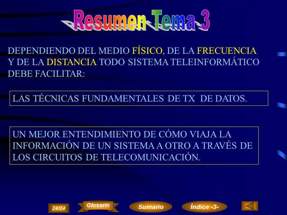Resumen Tema 3 DEPENDIENDO DEL MEDIO FÍSICO, DE LA FRECUENCIA Y DE LA DISTANCIA TODO SISTEMA TELEINFORMÁTICO DEBE FACILITAR:
