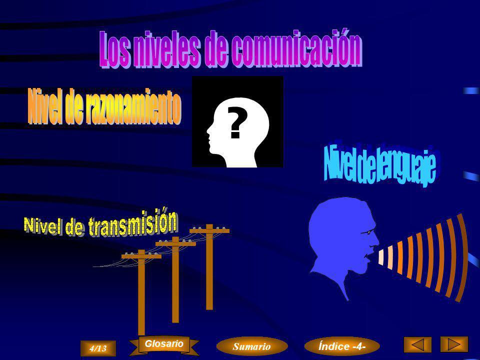 Los niveles de comunicación