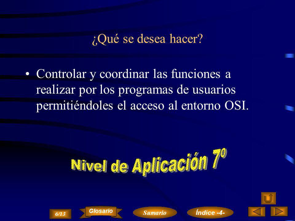 ¿Qué se desea hacer Controlar y coordinar las funciones a realizar por los programas de usuarios permitiéndoles el acceso al entorno OSI.