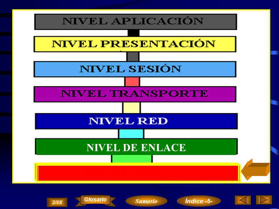 NIVEL DE ENLACE Glosario Sumario Índice -5- 2/18