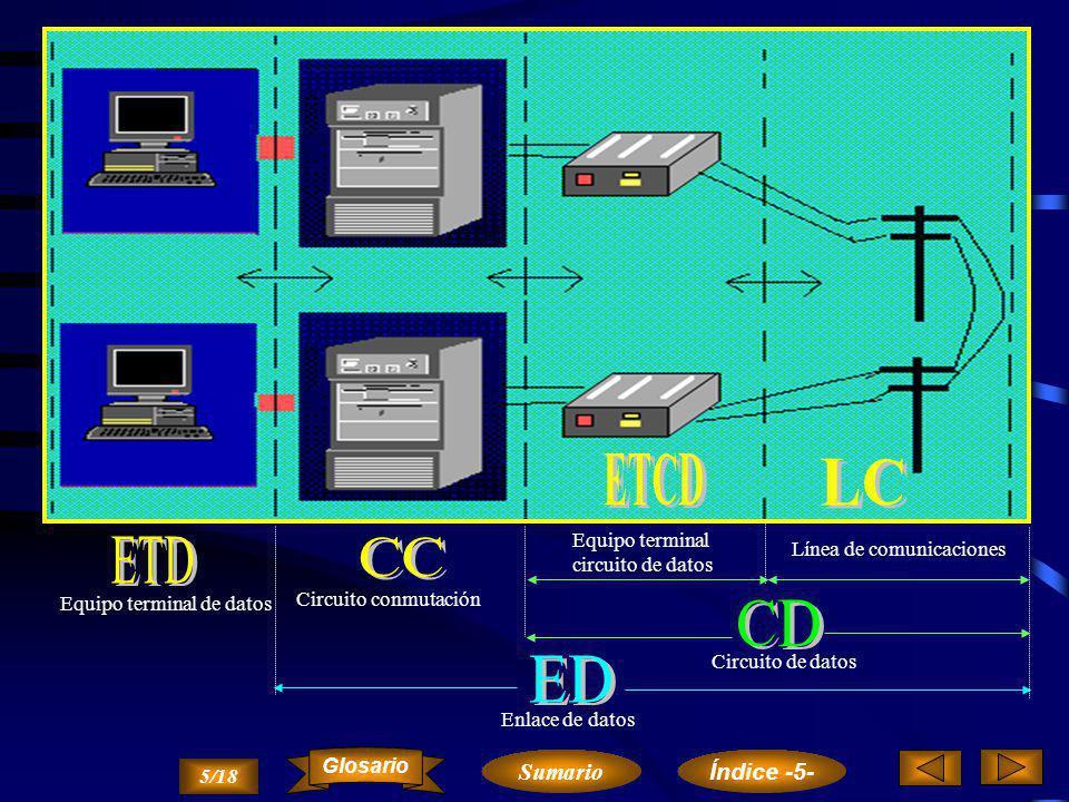 CC ETCD LC ETD CD ED Sumario Índice -5-