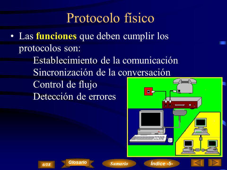 Protocolo físico