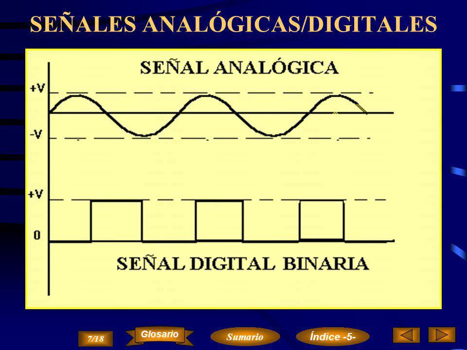 SEÑALES ANALÓGICAS/DIGITALES