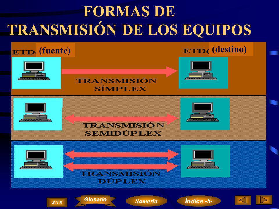 FORMAS DE TRANSMISIÓN DE LOS EQUIPOS