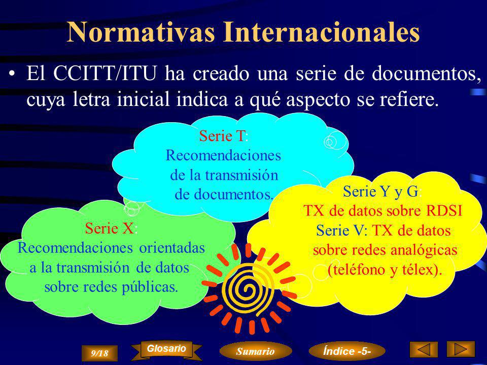 Normativas Internacionales