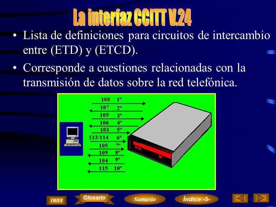 La interfaz CCITT V.24 Lista de definiciones para circuitos de intercambio entre (ETD) y (ETCD).