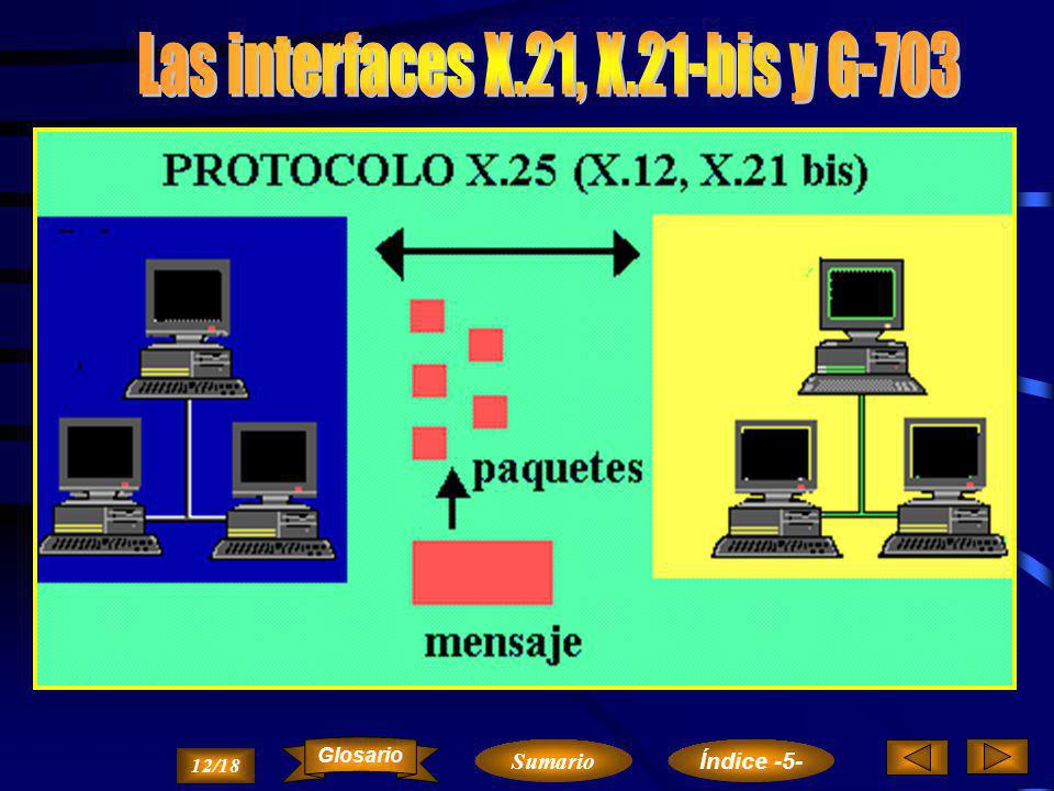 Las interfaces X.21, X.21-bis y G-703