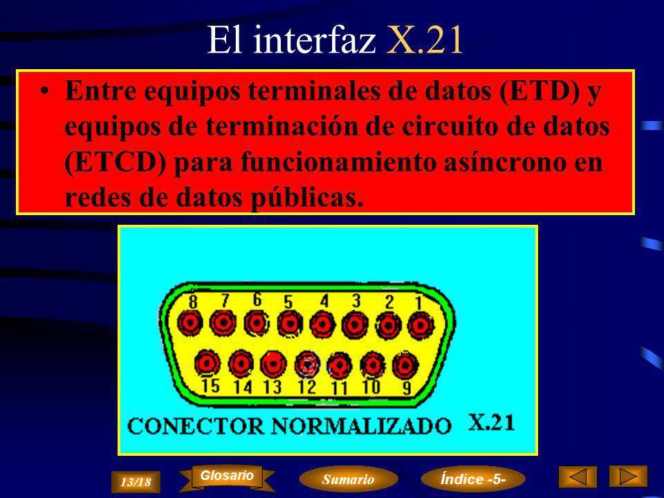 El interfaz X.21