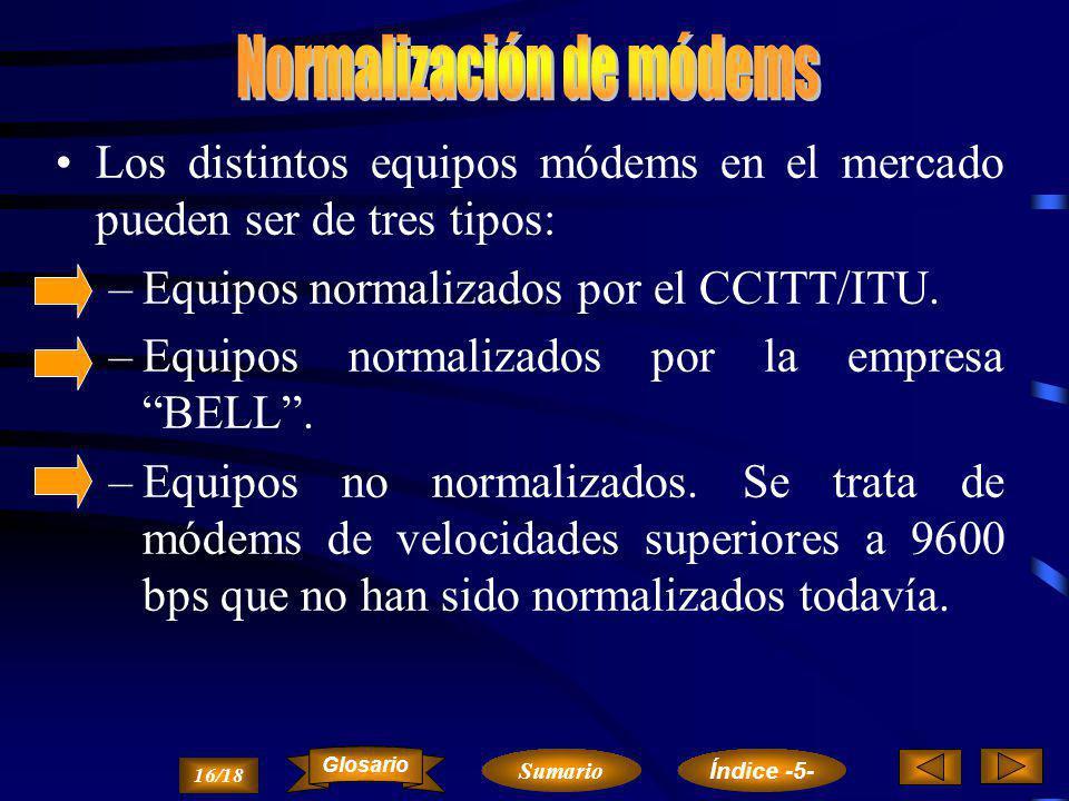 Normalización de módems