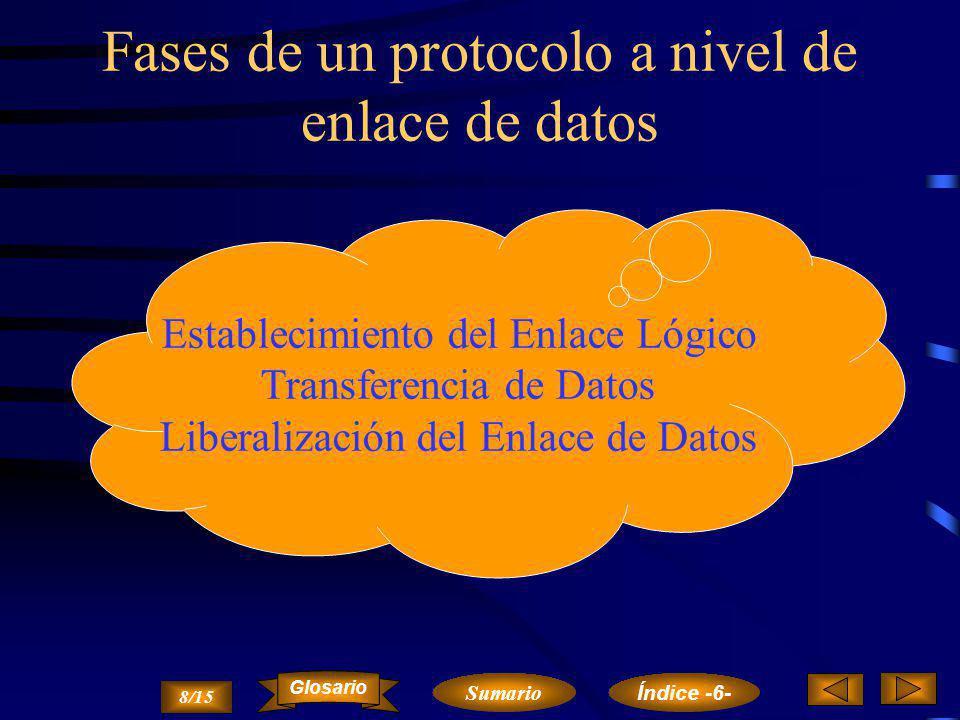 Fases de un protocolo a nivel de enlace de datos