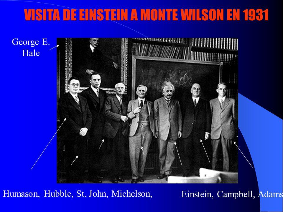 VISITA DE EINSTEIN A MONTE WILSON EN 1931