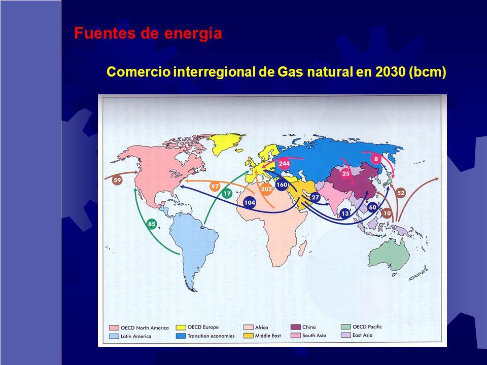 Fuentes de energía Comercio interregional de Gas natural en 2030 (bcm)