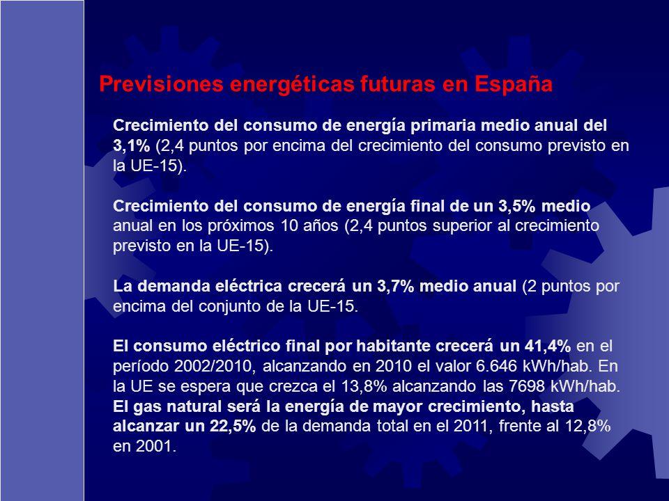 Previsiones energéticas futuras en España