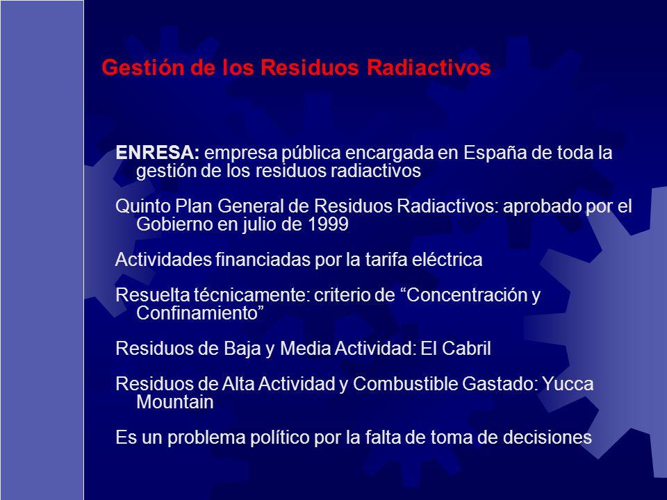 Gestión de los Residuos Radiactivos